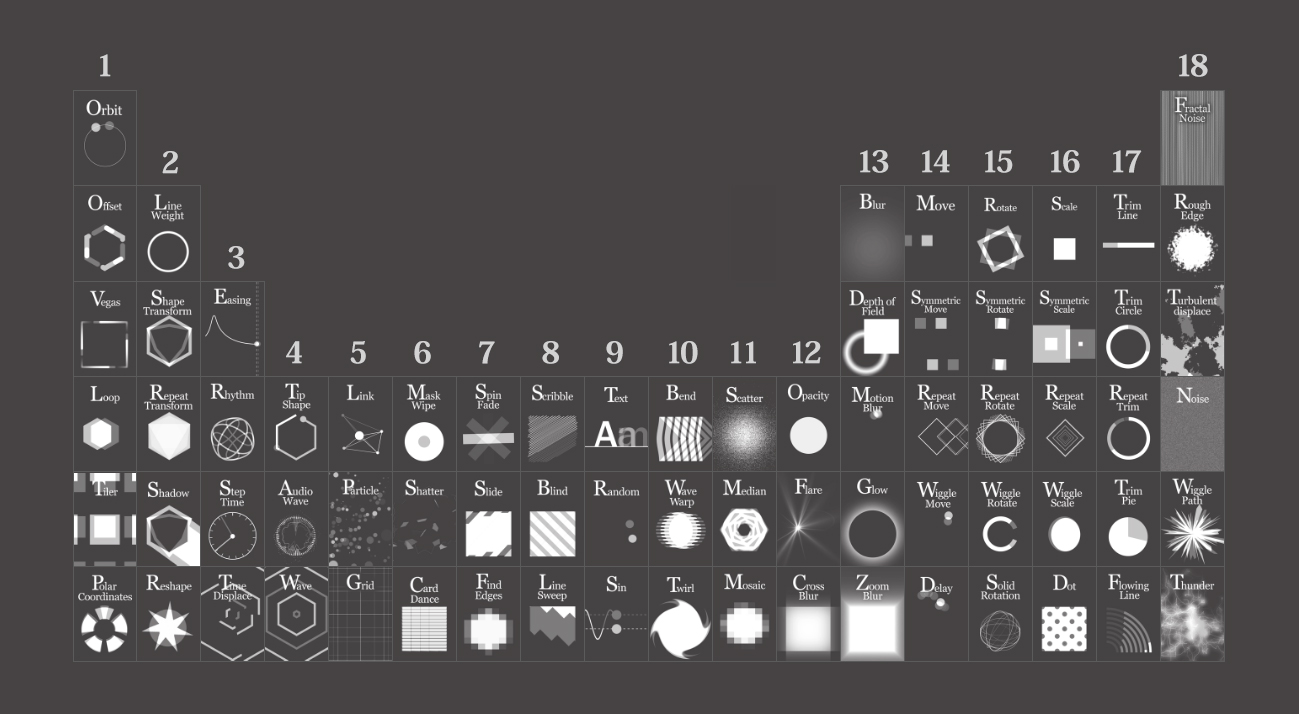 Motion periodic table iwork3 alex chong motion periodic table urtaz Image collections