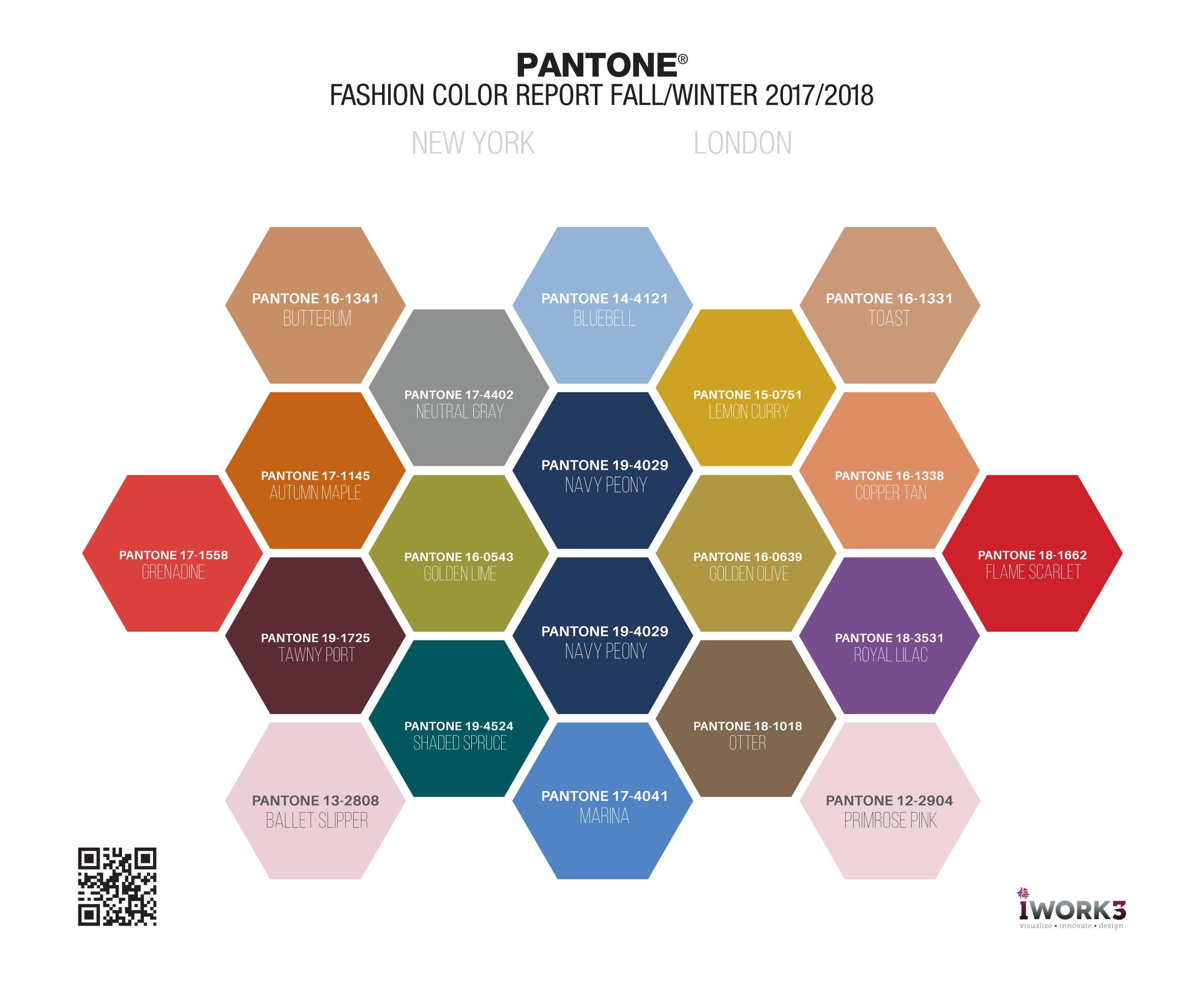 PANTONE Fashion Color Report: Fall/Winter 2017/2018 ...